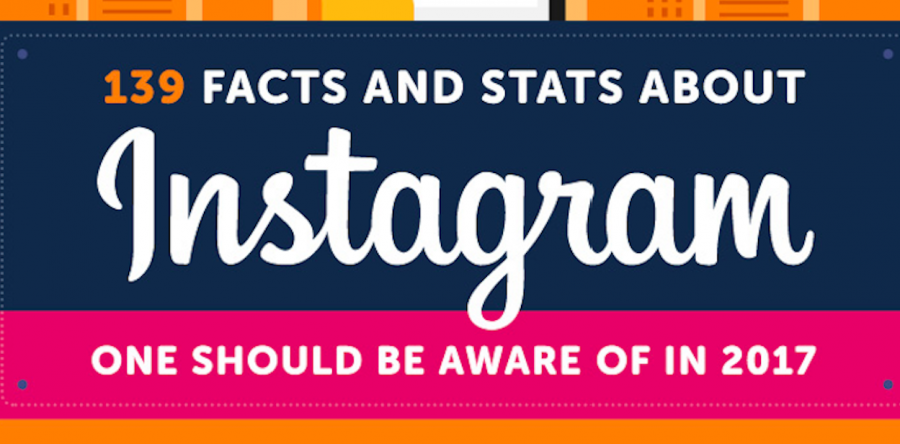Guest Post – 139 Facts about Instagram One Should Be Aware of in 2017
